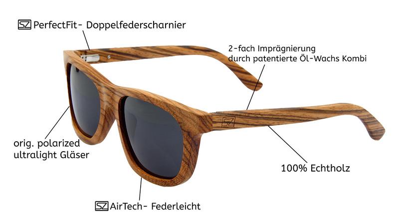 stadtholz brille