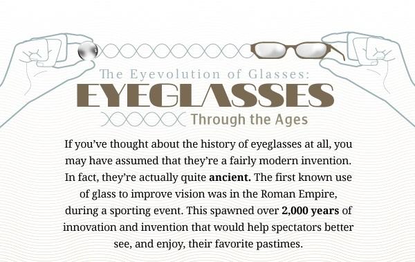 Die Geschichte der Brille - Infografik