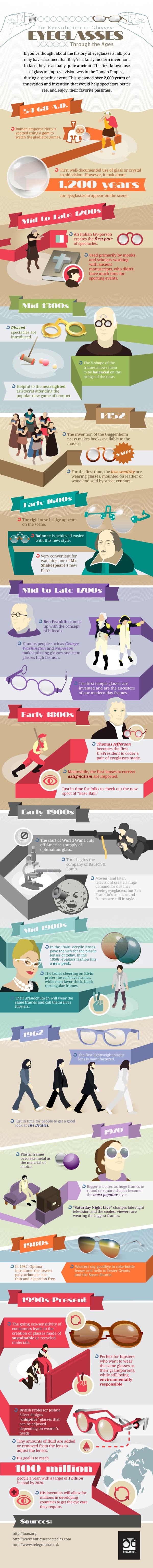Infografik - Die Geschichte der Brille